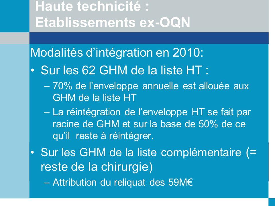 Haute technicité : Etablissements ex-OQN
