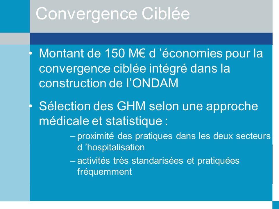Convergence Ciblée Montant de 150 M€ d 'économies pour la convergence ciblée intégré dans la construction de l'ONDAM.
