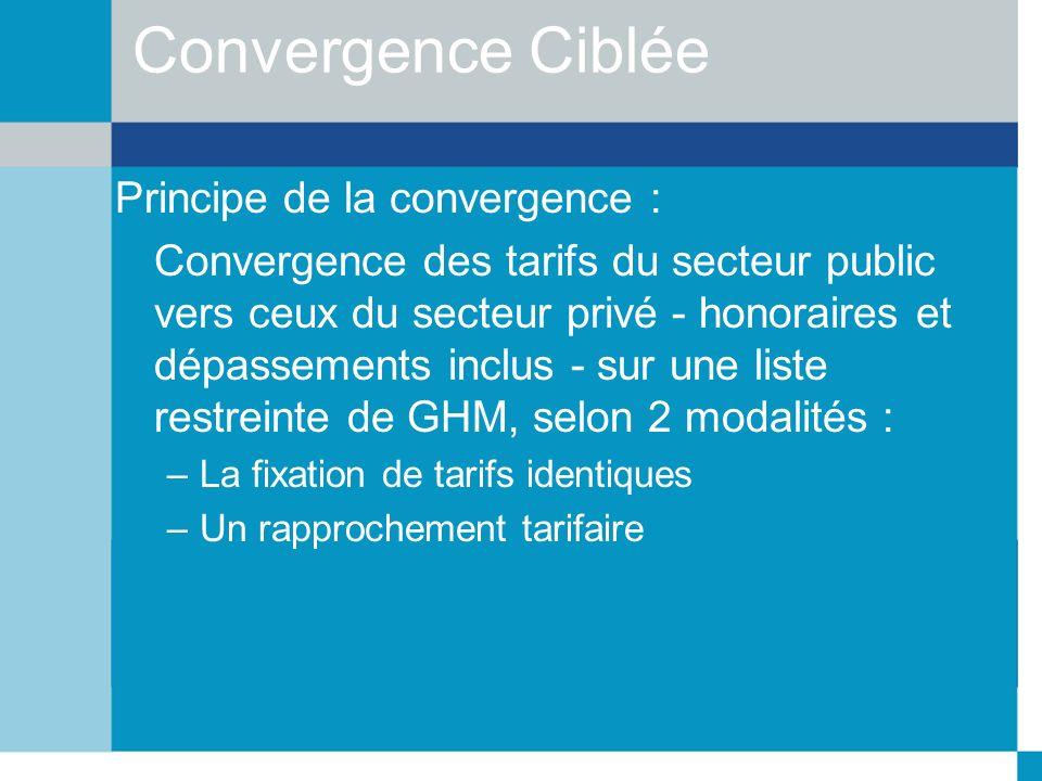 Convergence Ciblée Principe de la convergence :