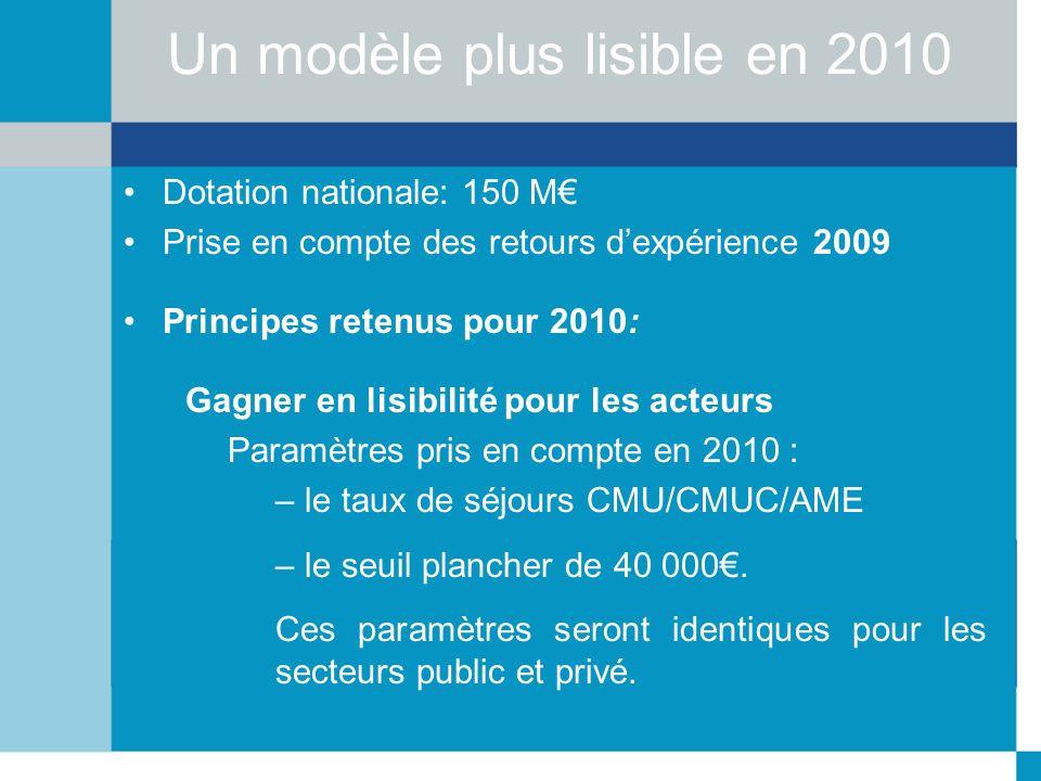 Un modèle plus lisible en 2010