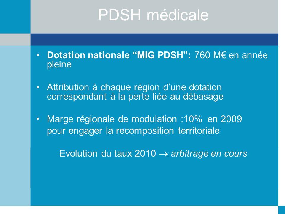 PDSH médicale Dotation nationale MIG PDSH : 760 M€ en année pleine