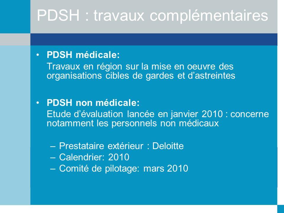 PDSH : travaux complémentaires