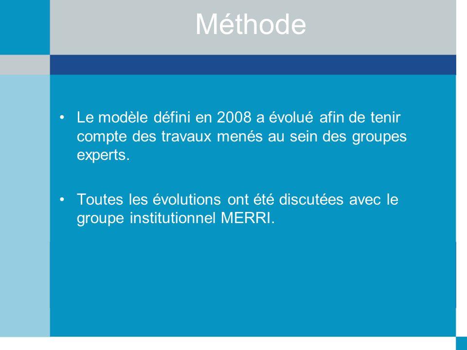 MéthodeLe modèle défini en 2008 a évolué afin de tenir compte des travaux menés au sein des groupes experts.