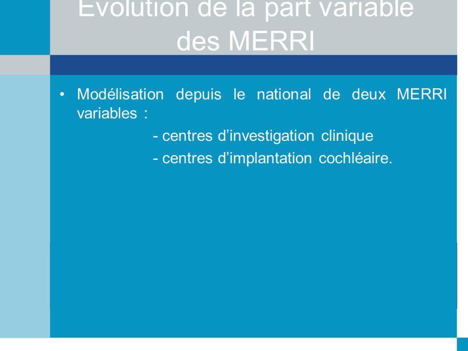Evolution de la part variable des MERRI