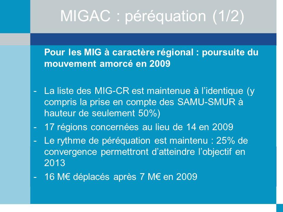MIGAC : péréquation (1/2)