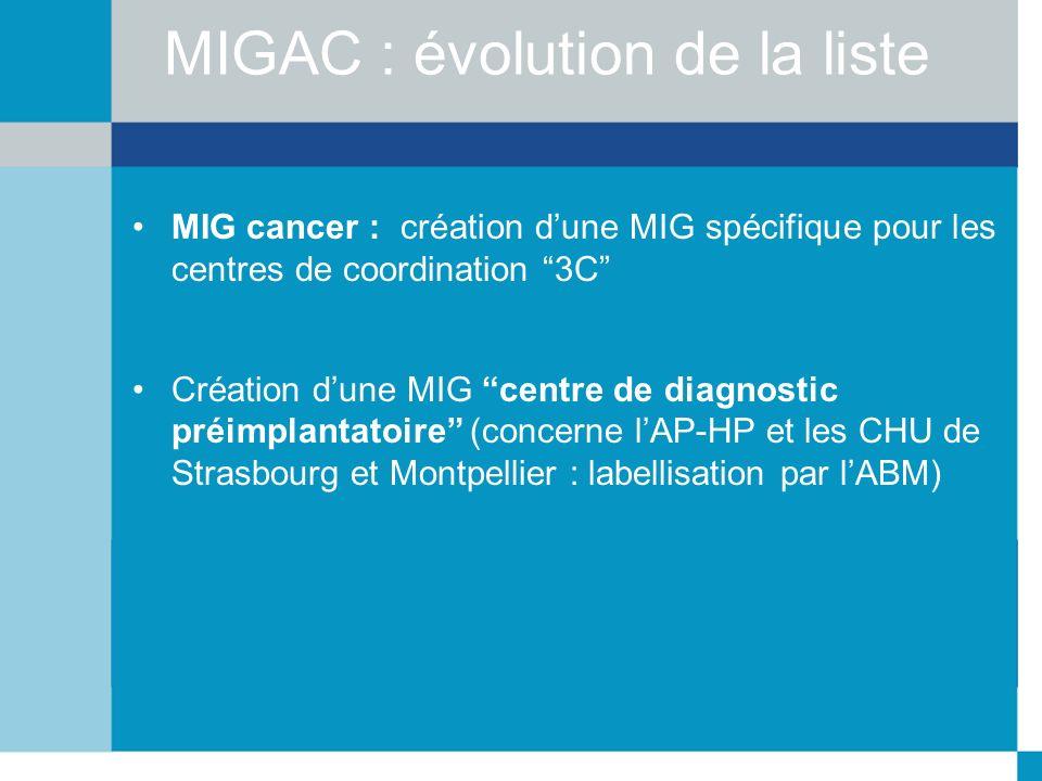 MIGAC : évolution de la liste