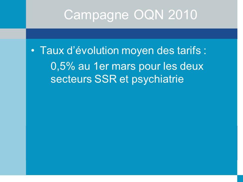 Campagne OQN 2010 Taux d'évolution moyen des tarifs :