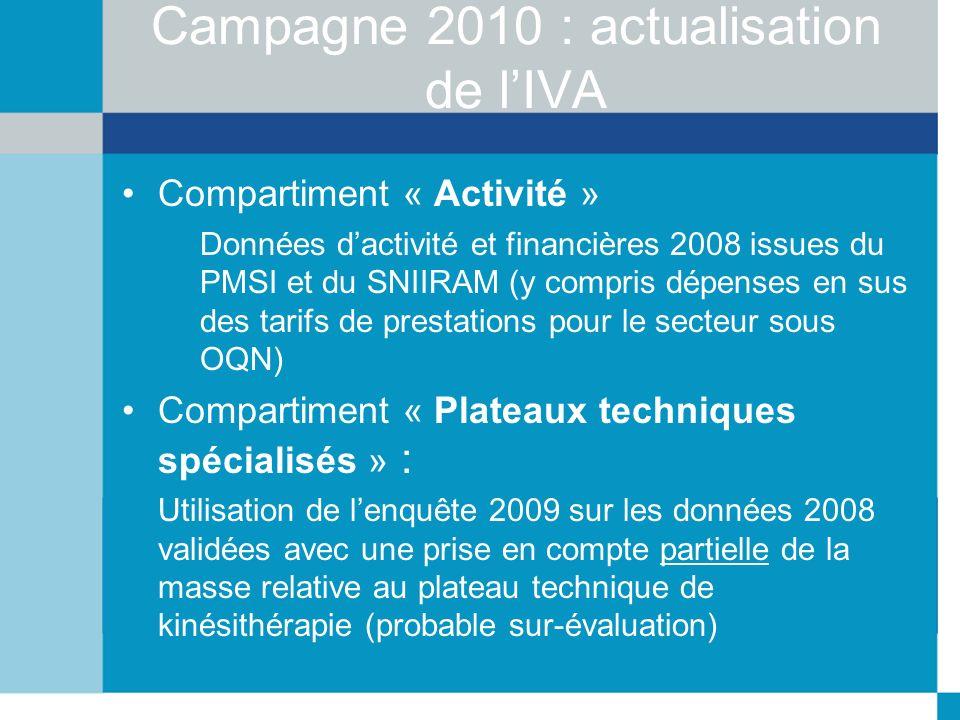 Campagne 2010 : actualisation de l'IVA
