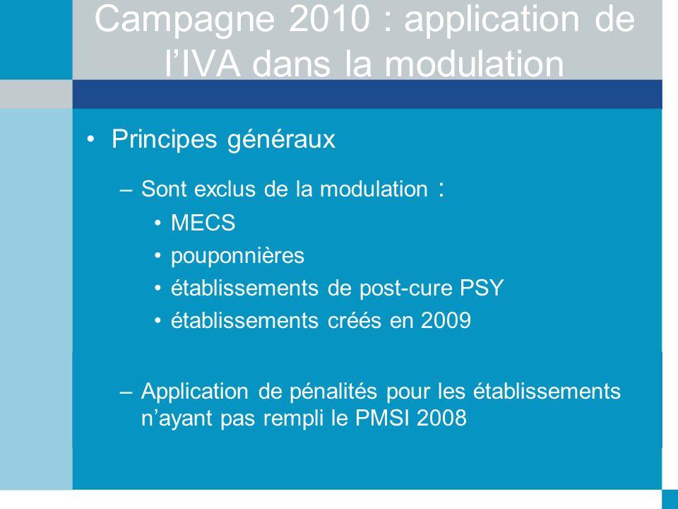 Campagne 2010 : application de l'IVA dans la modulation