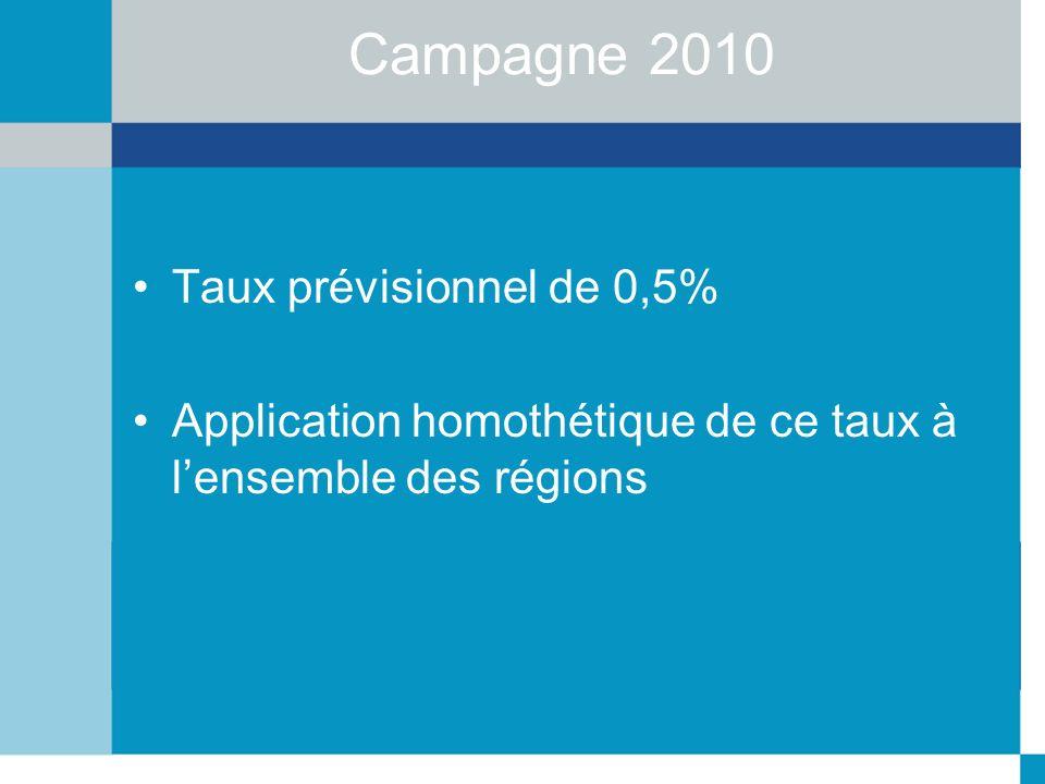 Campagne 2010 Taux prévisionnel de 0,5%