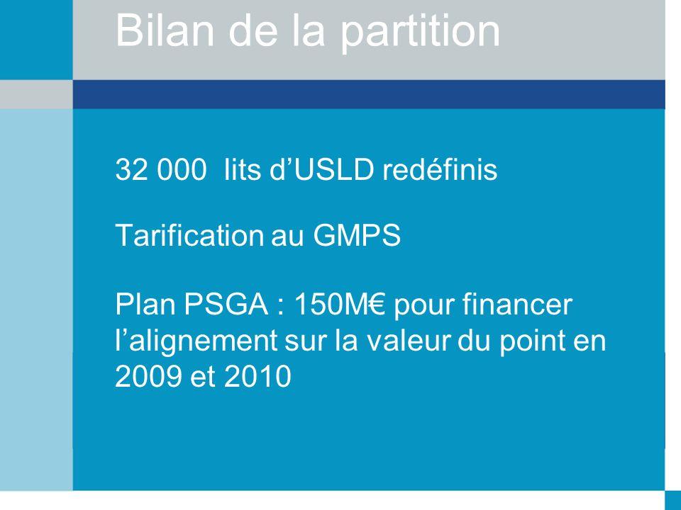 Bilan de la partition 32 000 lits d'USLD redéfinis