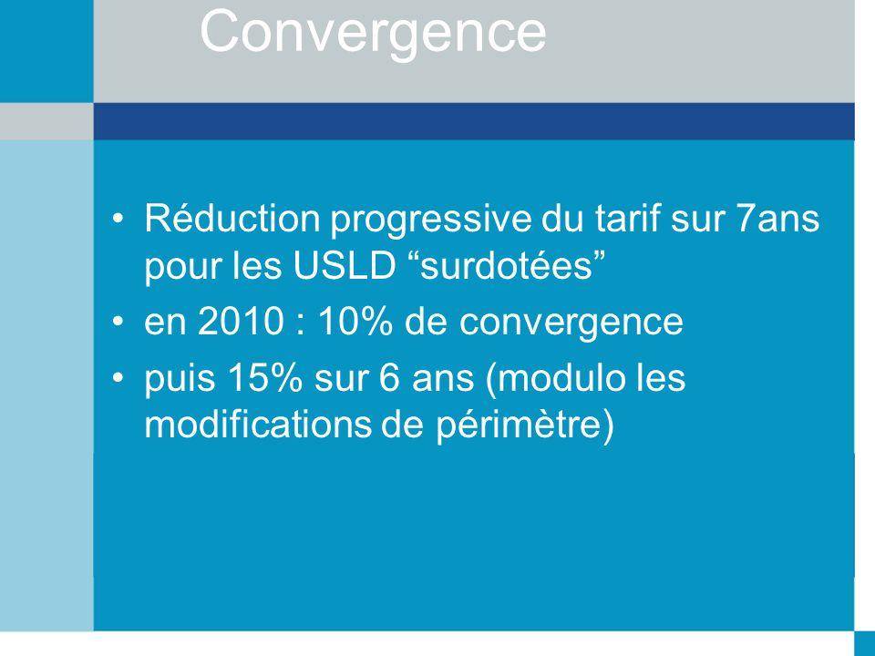 Convergence Réduction progressive du tarif sur 7ans pour les USLD surdotées en 2010 : 10% de convergence.
