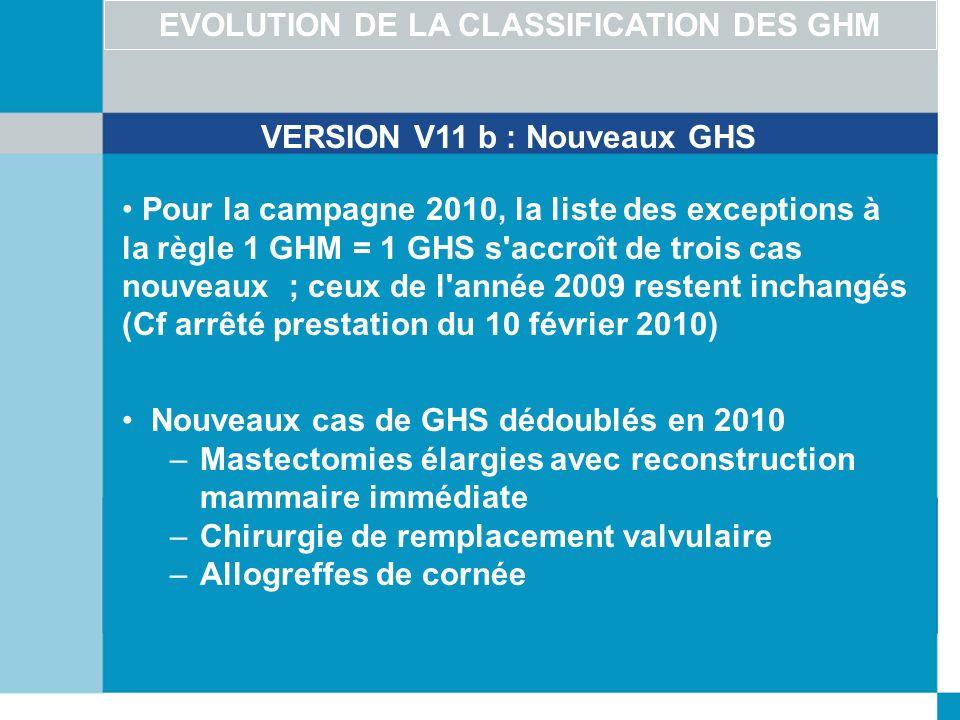 EVOLUTION DE LA CLASSIFICATION DES GHM VERSION V11 b : Nouveaux GHS