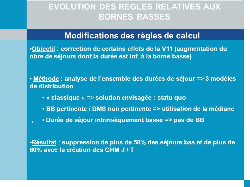 EVOLUTION DES REGLES RELATIVES AUX BORNES BASSES