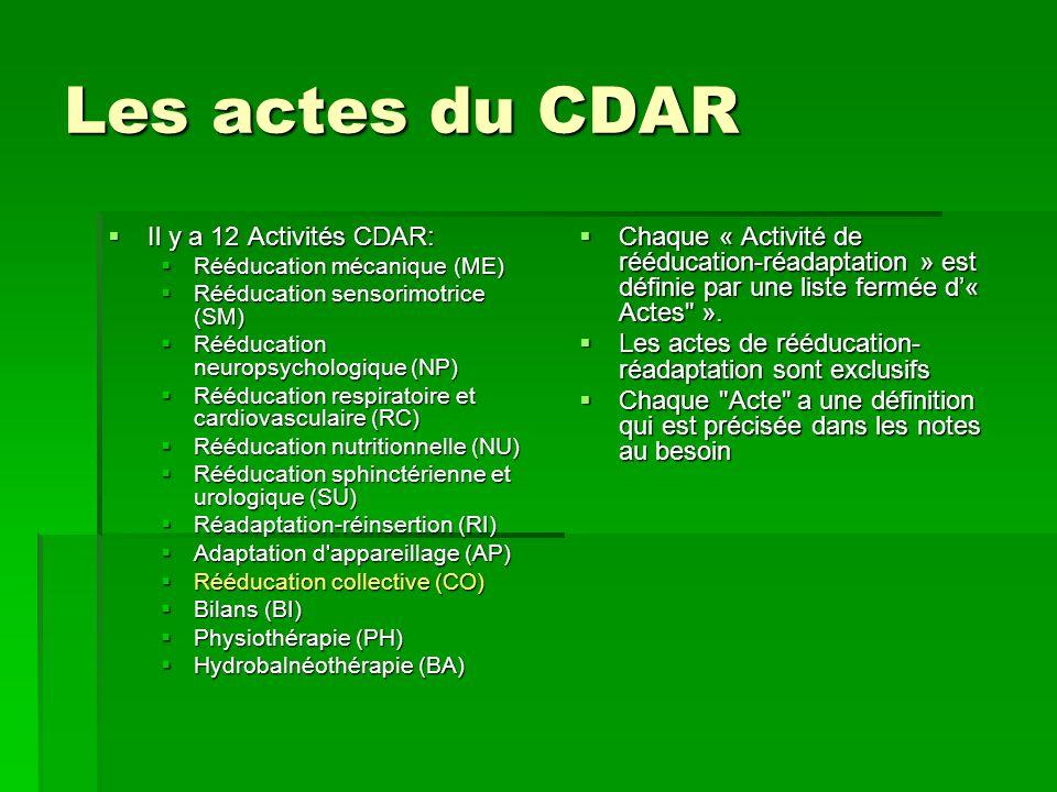 Les actes du CDAR Il y a 12 Activités CDAR: