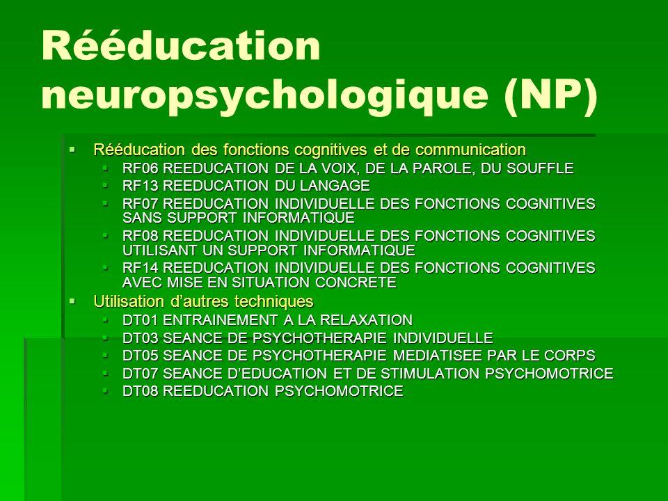 Rééducation neuropsychologique (NP)