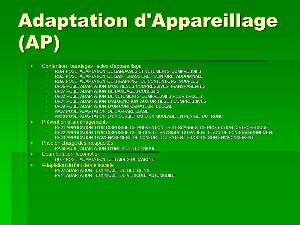 Adaptation d Appareillage (AP)