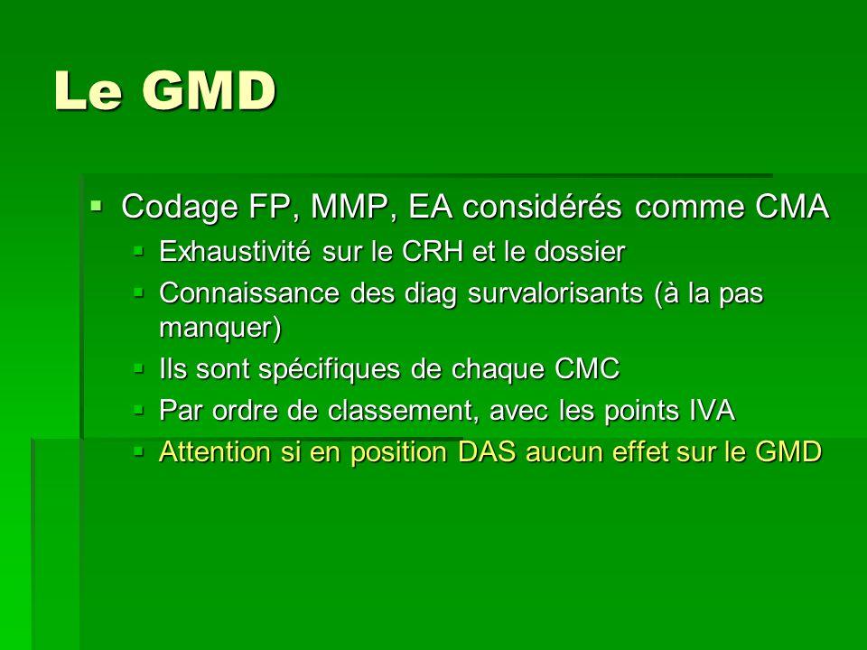 Le GMD Codage FP, MMP, EA considérés comme CMA