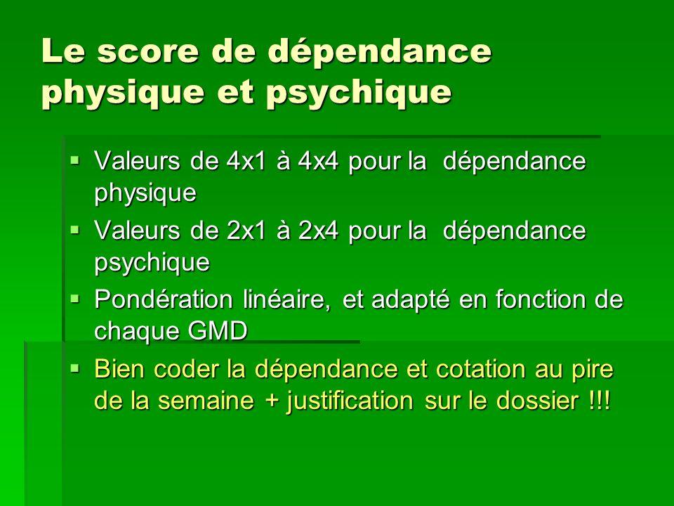 Le score de dépendance physique et psychique