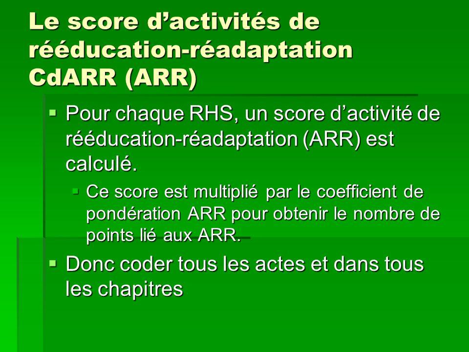 Le score d'activités de rééducation-réadaptation CdARR (ARR)