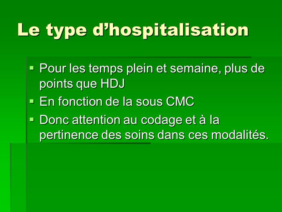 Le type d'hospitalisation