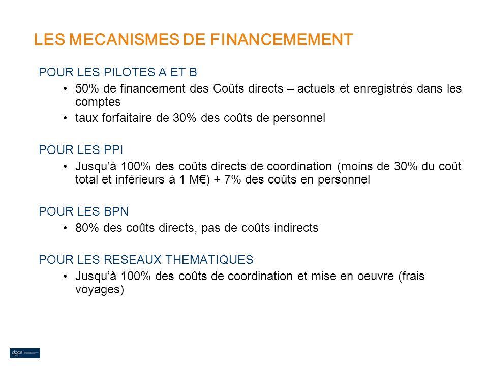 LES MECANISMES DE FINANCEMEMENT