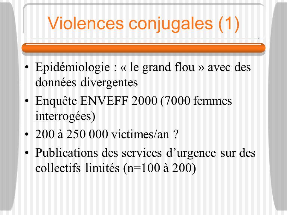 Violences conjugales (1)