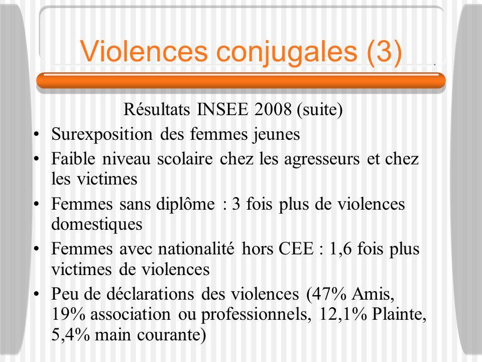 Violences conjugales (3)