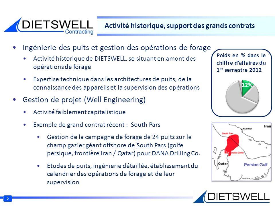 Ingénierie des puits et gestion des opérations de forage