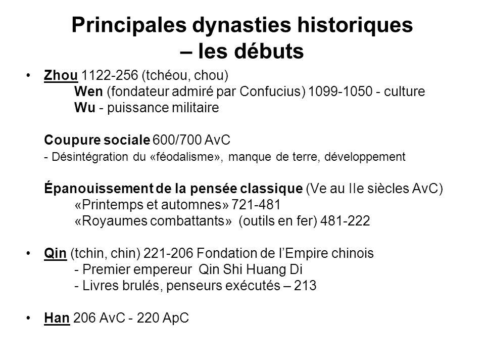 Principales dynasties historiques – les débuts