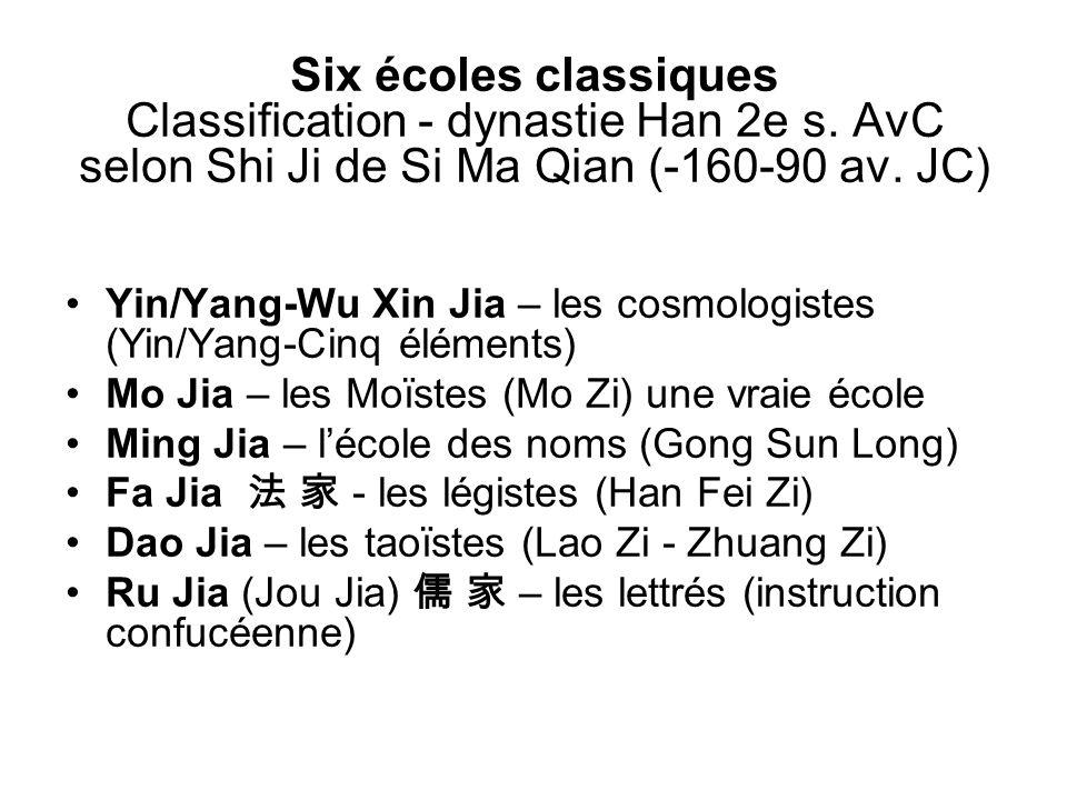 Six écoles classiques Classification - dynastie Han 2e s