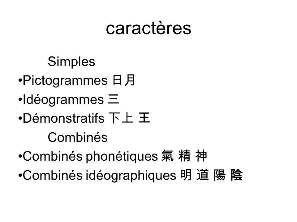 caractères Simples Pictogrammes 日月 Idéogrammes 三 Démonstratifs 下上 王