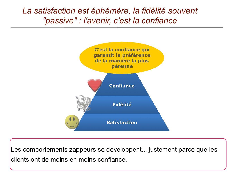 La satisfaction est éphémère, la fidélité souvent passive : l avenir, c est la confiance