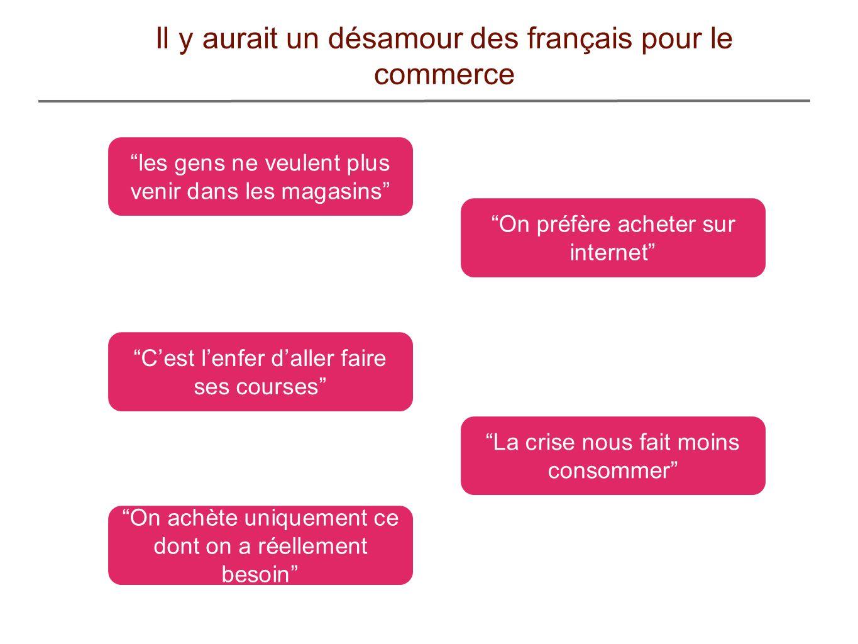 Il y aurait un désamour des français pour le commerce