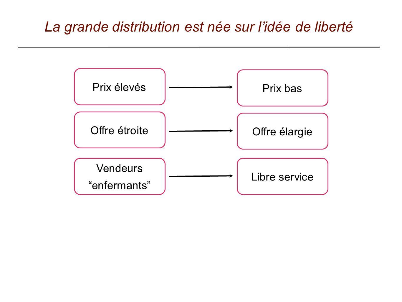 La grande distribution est née sur l'idée de liberté