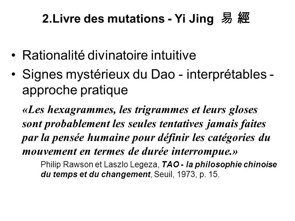 2.Livre des mutations - Yi Jing 易 經