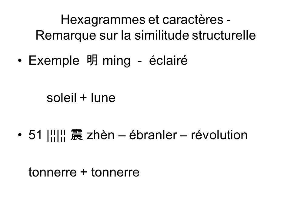 Hexagrammes et caractères - Remarque sur la similitude structurelle