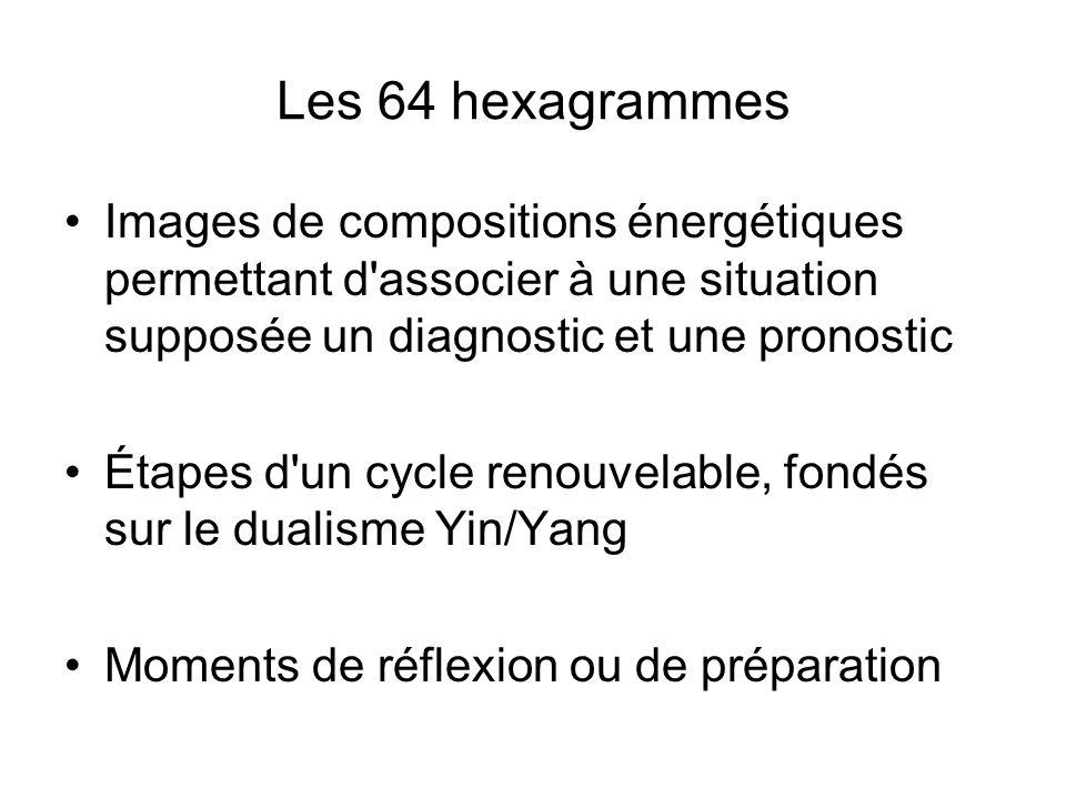 Les 64 hexagrammes Images de compositions énergétiques permettant d associer à une situation supposée un diagnostic et une pronostic.