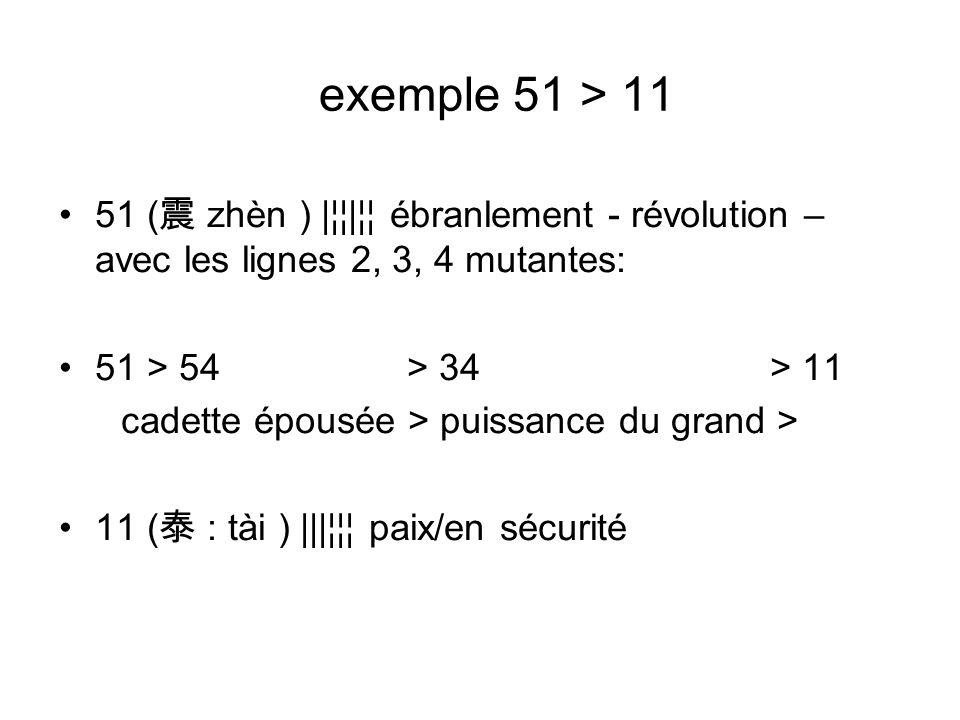 exemple 51 > 1151 (震 zhèn ) |¦¦|¦¦ ébranlement - révolution – avec les lignes 2, 3, 4 mutantes: