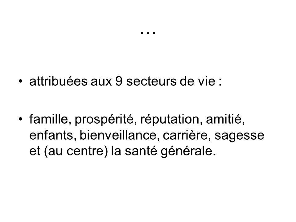 … attribuées aux 9 secteurs de vie :