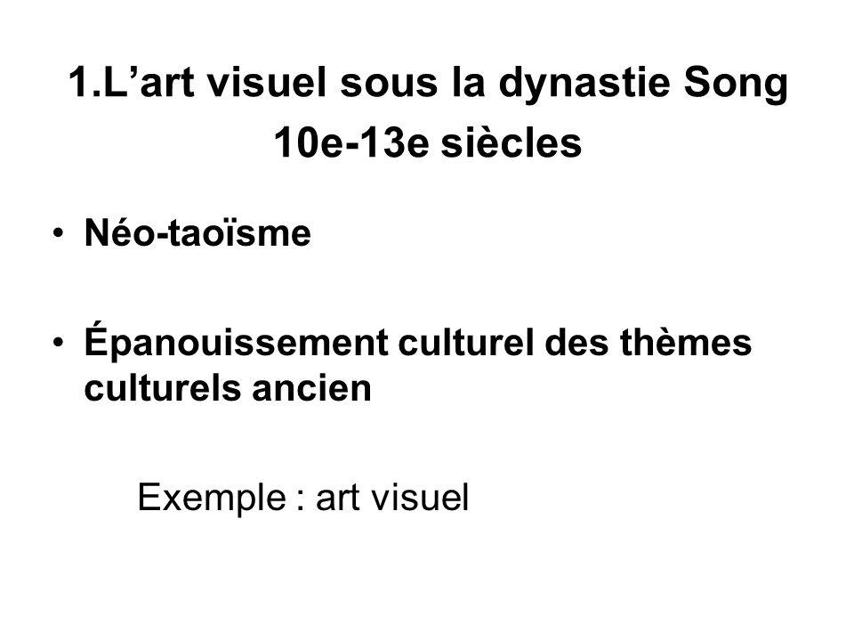 1.L'art visuel sous la dynastie Song 10e-13e siècles