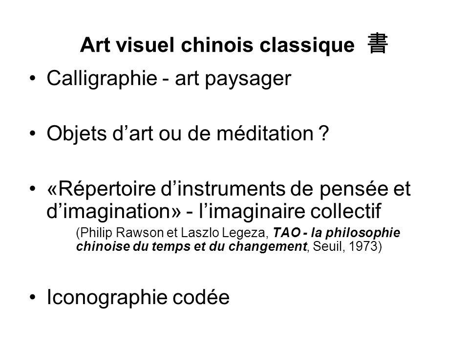 Art visuel chinois classique 書