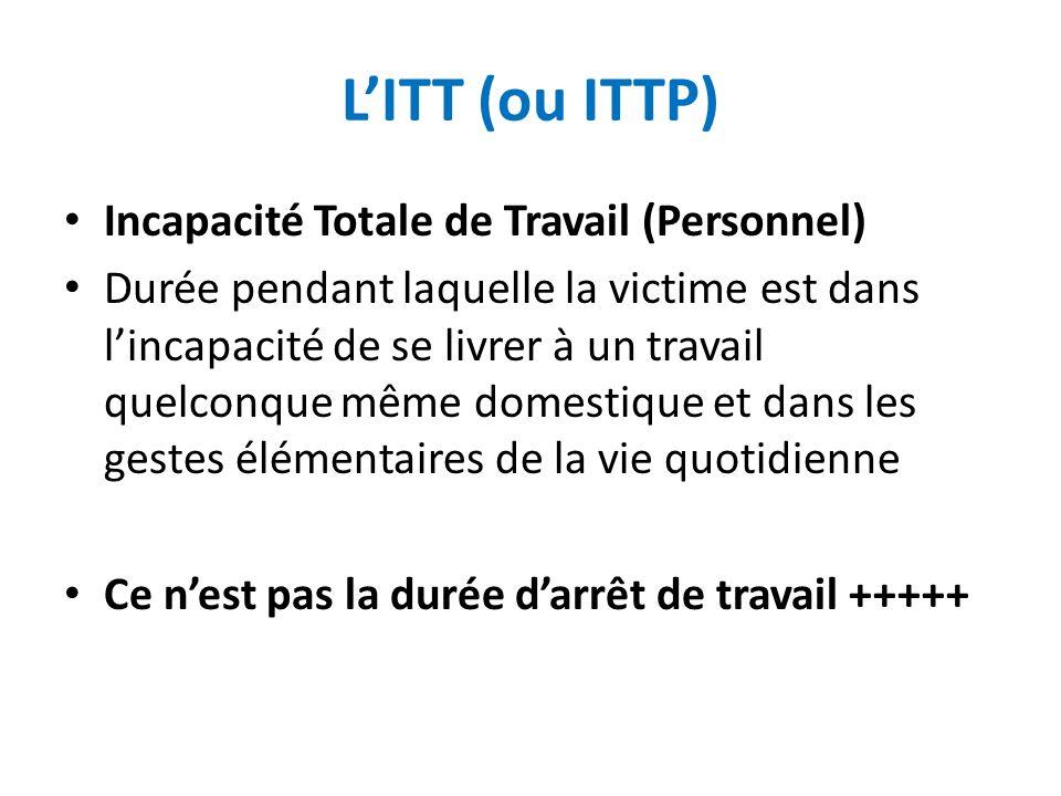 L'ITT (ou ITTP) Incapacité Totale de Travail (Personnel)
