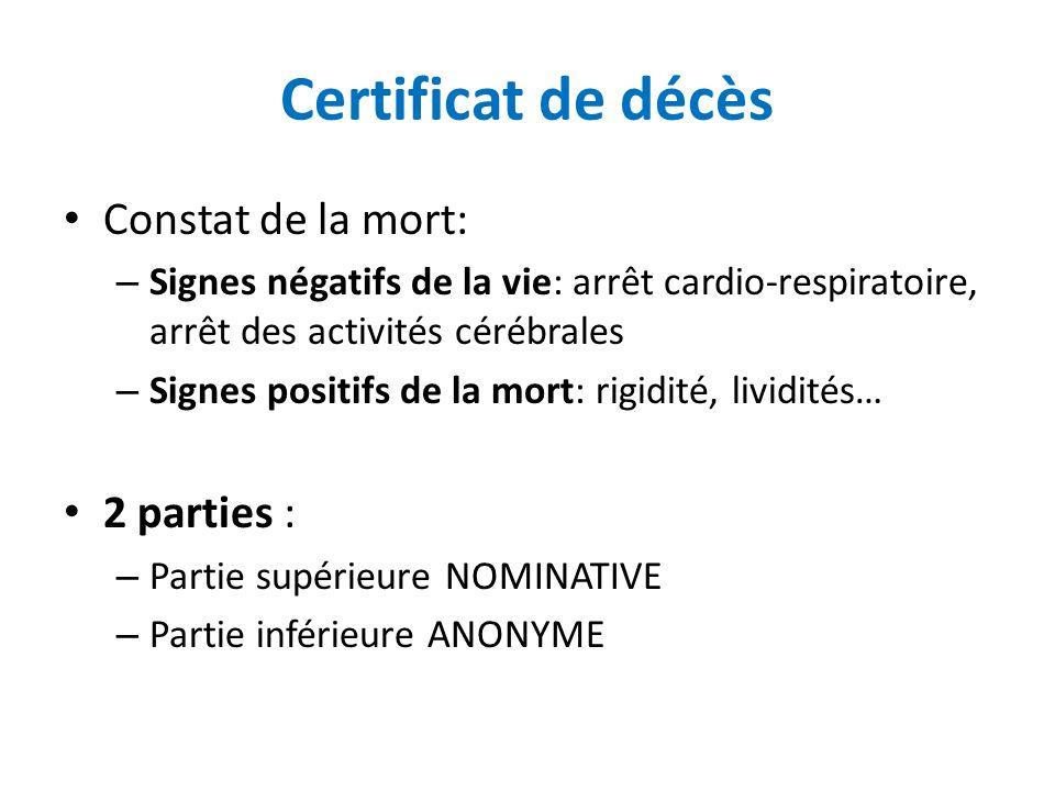 Certificat de décès Constat de la mort: 2 parties :