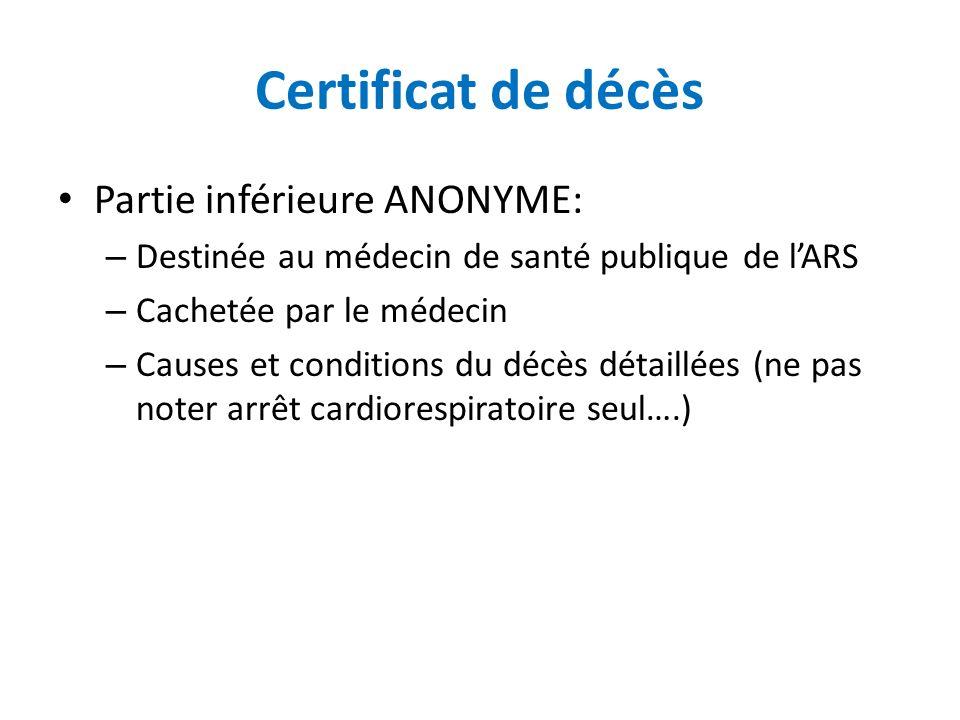 Certificat de décès Partie inférieure ANONYME: