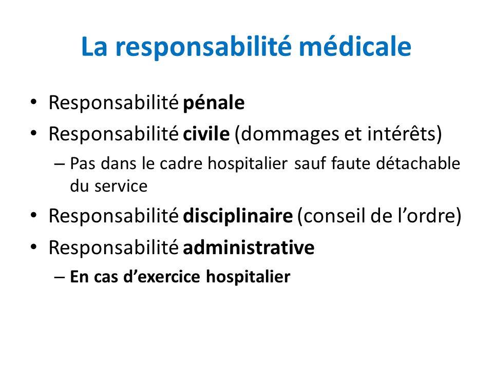La responsabilité médicale