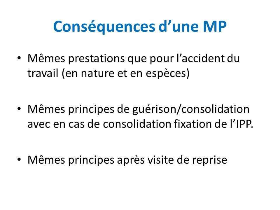 Conséquences d'une MP Mêmes prestations que pour l'accident du travail (en nature et en espèces)