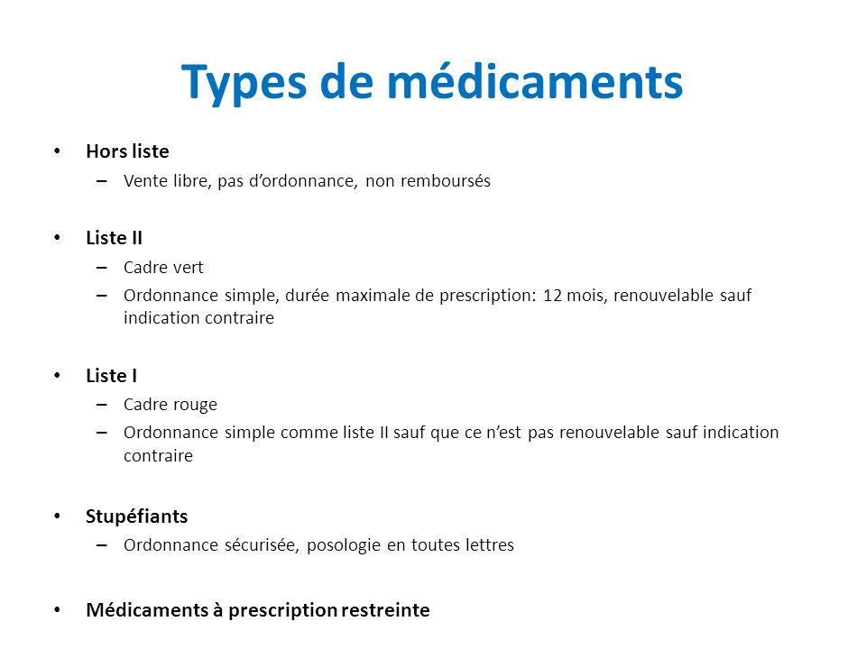 Types de médicaments Hors liste Liste II Liste I Stupéfiants