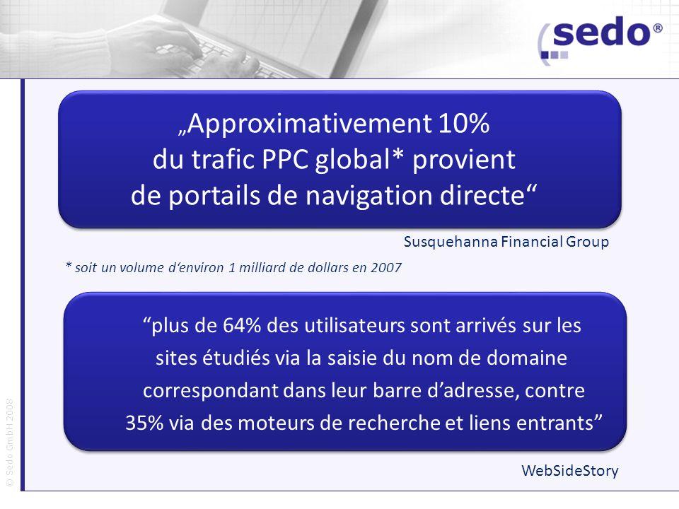du trafic PPC global* provient de portails de navigation directe
