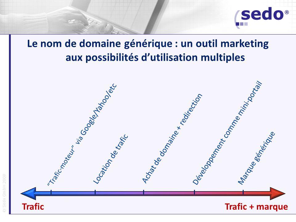 Bitte angeben Le nom de domaine générique : un outil marketing aux possibilités d'utilisation multiples.